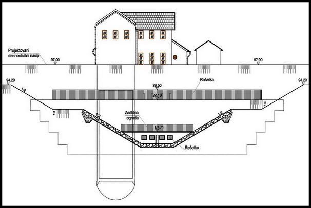 velika slika pumping-station-prerada-2